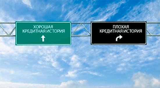 оформить кредит в восточный экспресс банк онлайн